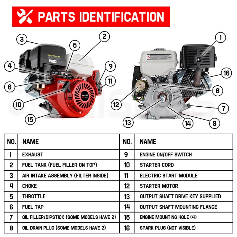 16HP Petrol Stationary Engine OHV Motor Horizontal Shaft Electric Recoil Start by Baumr-AG